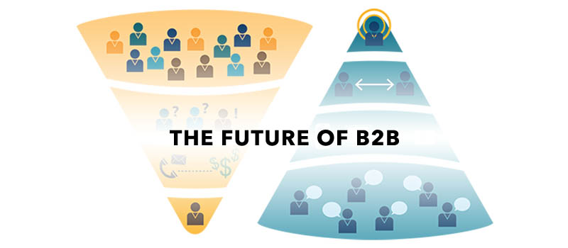 account-based marketing: what's next for b2b